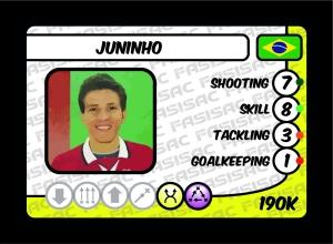 Juninho FASISAC Card